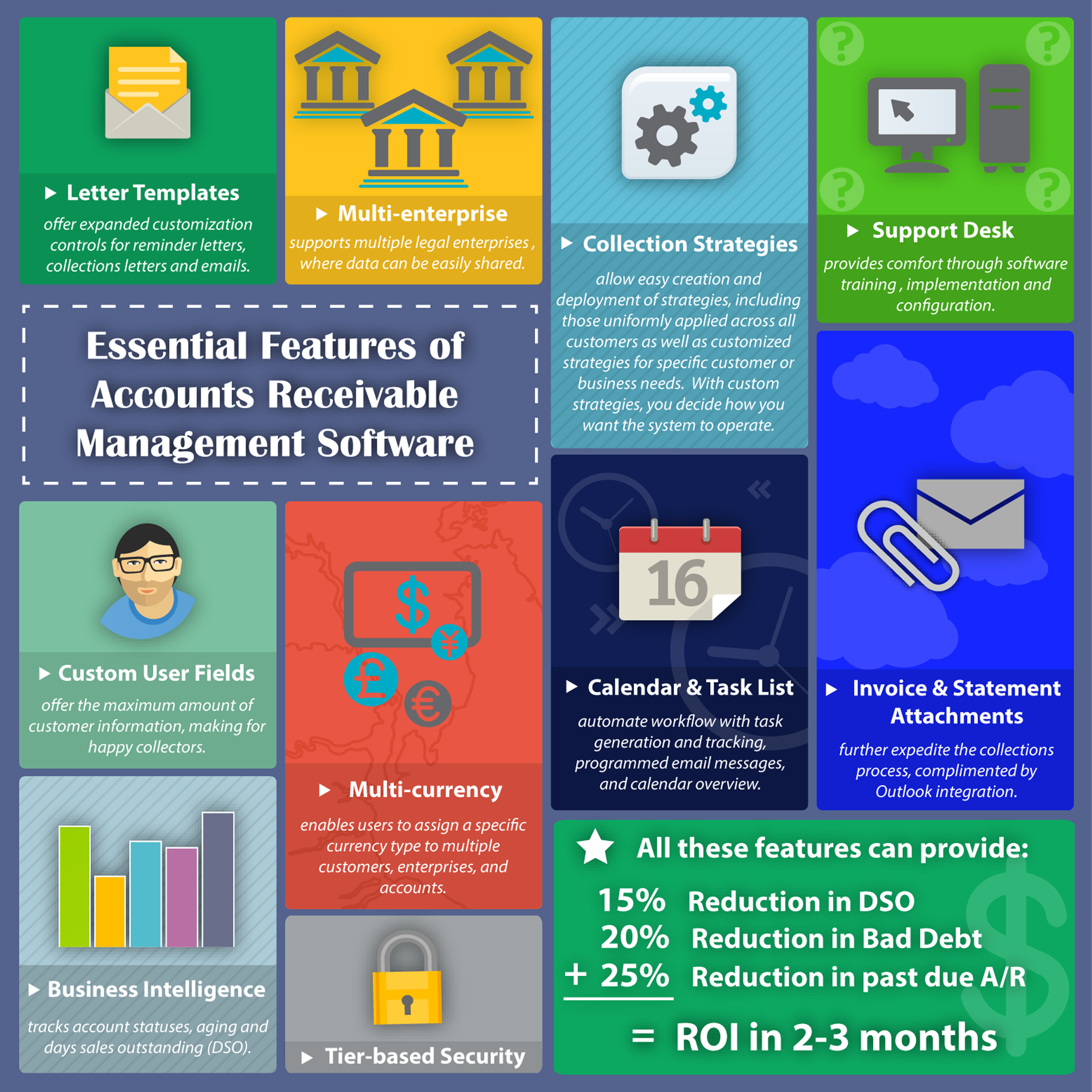Essential Features of Accounts Receivable Management Software
